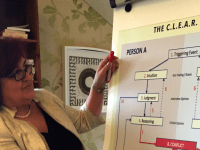 Clear Mindset Inspiring case study grooa